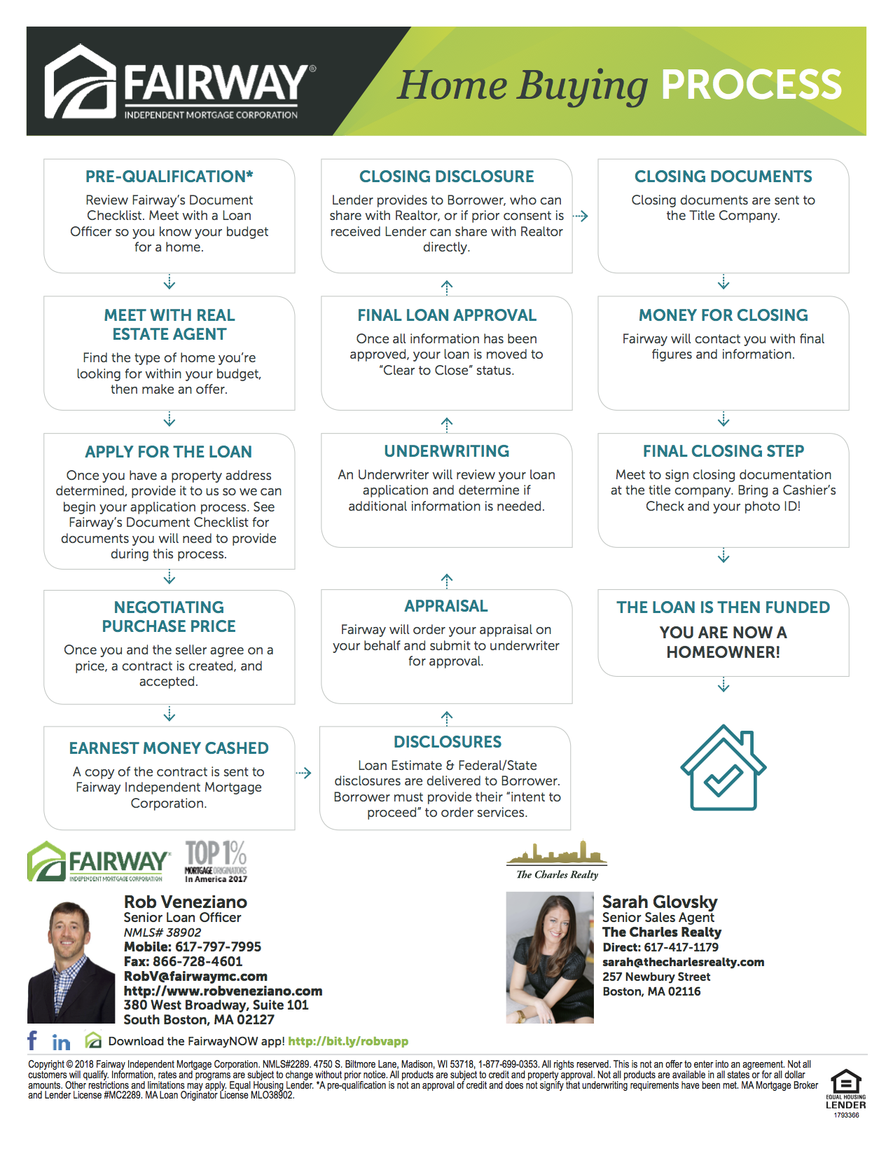Boston Real Estate News & Advice   The Charles Realty - Back Bay