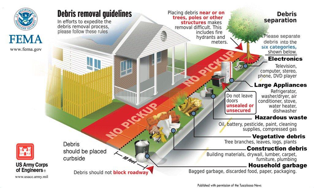 FEMA Debris Removal Guidelines