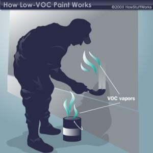 low-voc-paint