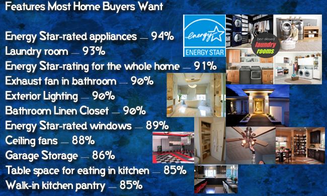 Homebuyer-Wants