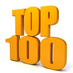 Top 100 Maine REALTORS