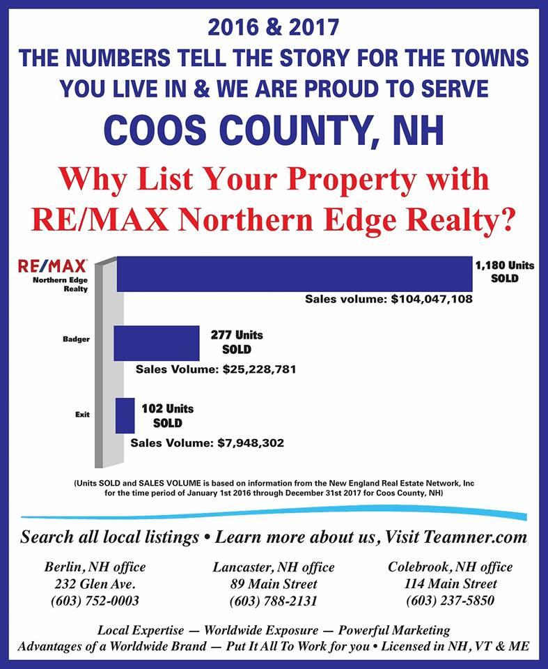 RE MAX Fact Sheet RE MAX Northern Edge Realty Teamner