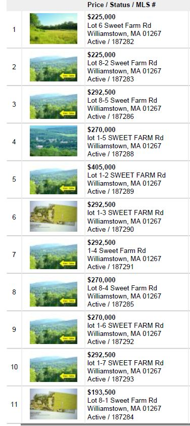 Sweet Farm Lot Pricing