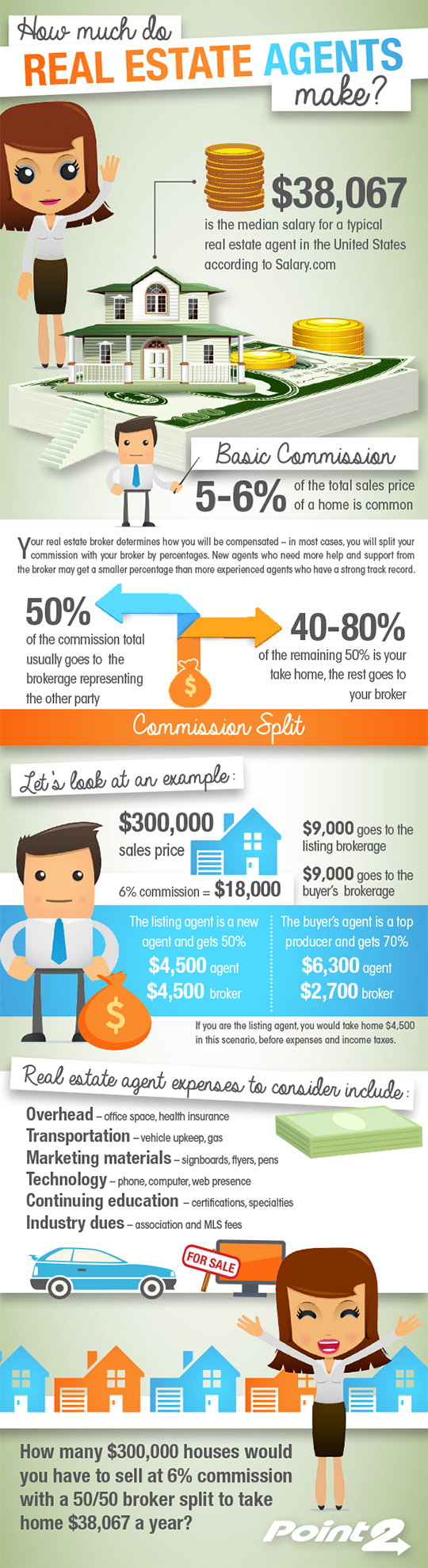 How Much Do Agents Make How Much Do Real Estate Agents Make?