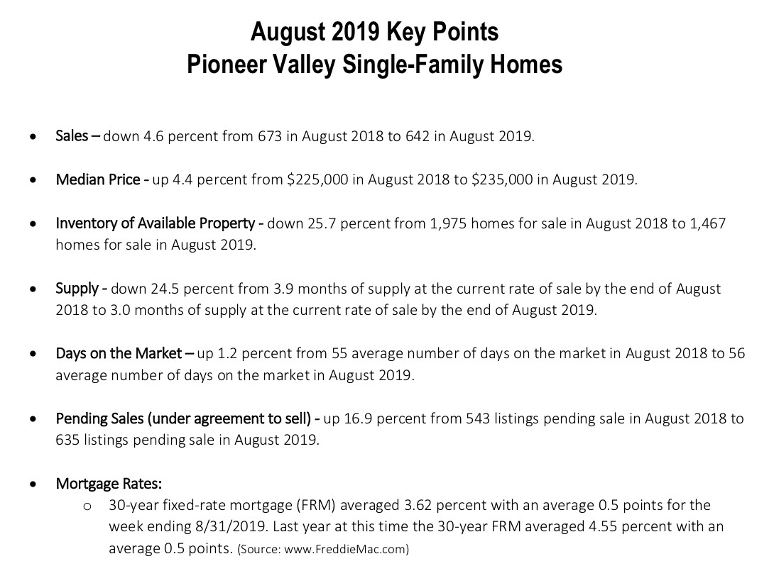 Pioneer valley sales report single family homes