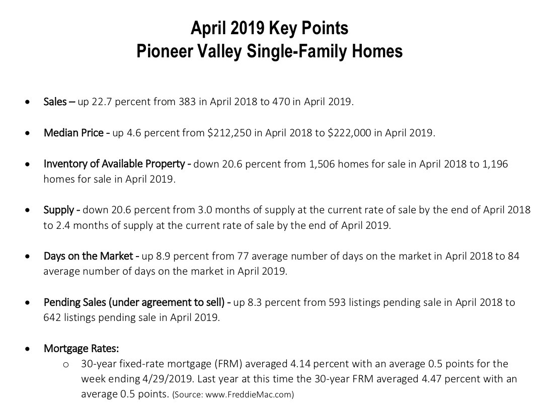 April Sales Report Key Points
