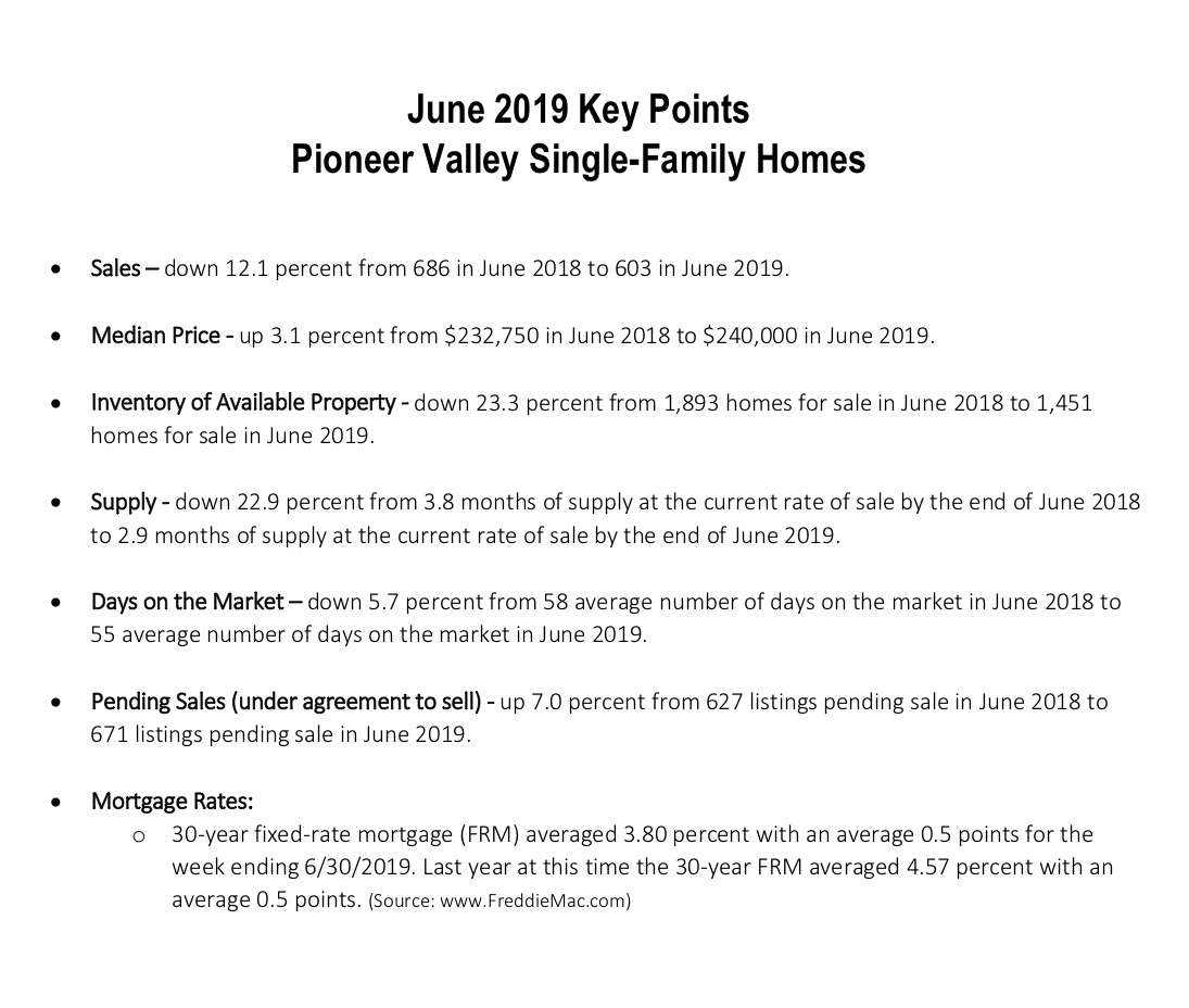 june 2019 real estate report franklin county massachusetts