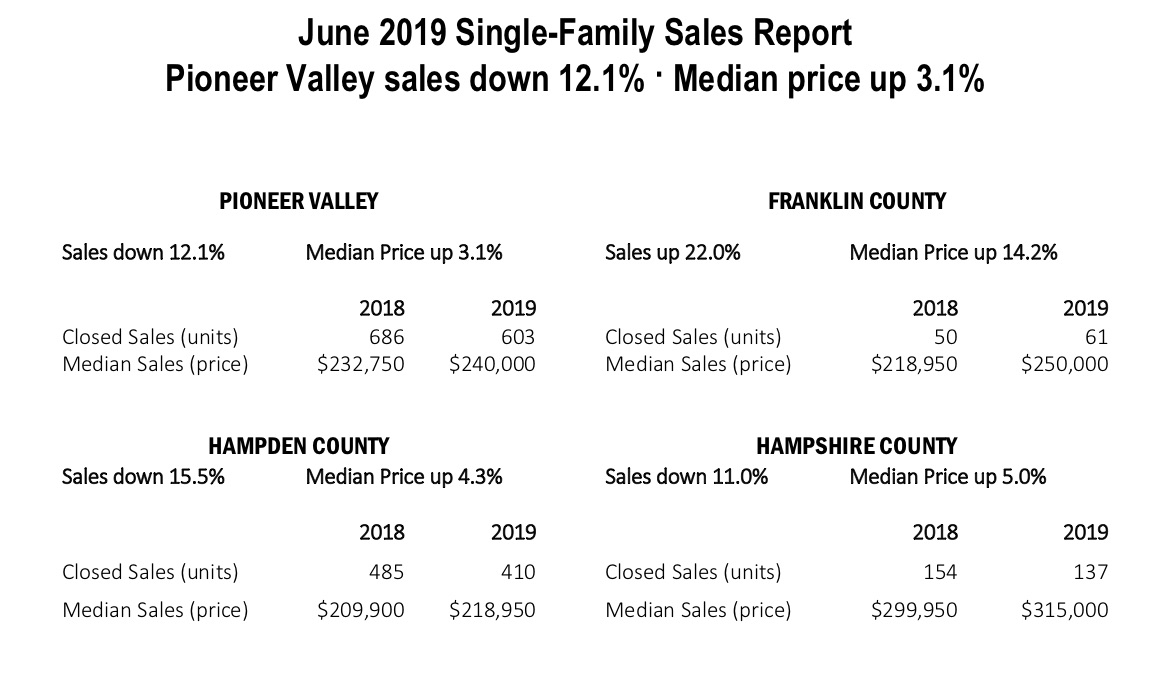 pioneer valley hampshire hampden franklin county realtor association