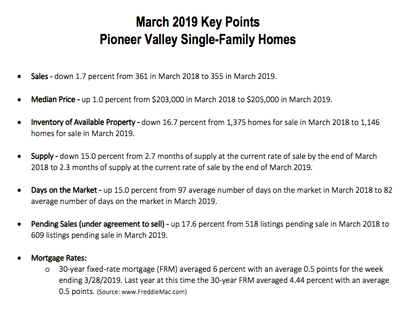 March Sales Report Key Points