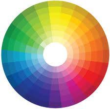 paint wheel