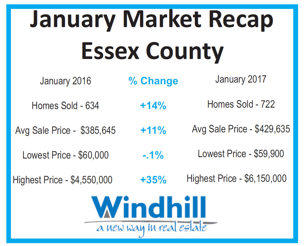 Essex county real estate transfers 2016 vs 2017