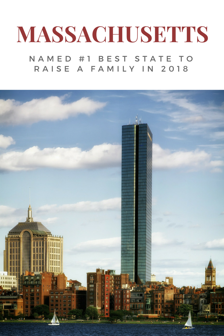 Massachusetts 2018 Best State to raise a family