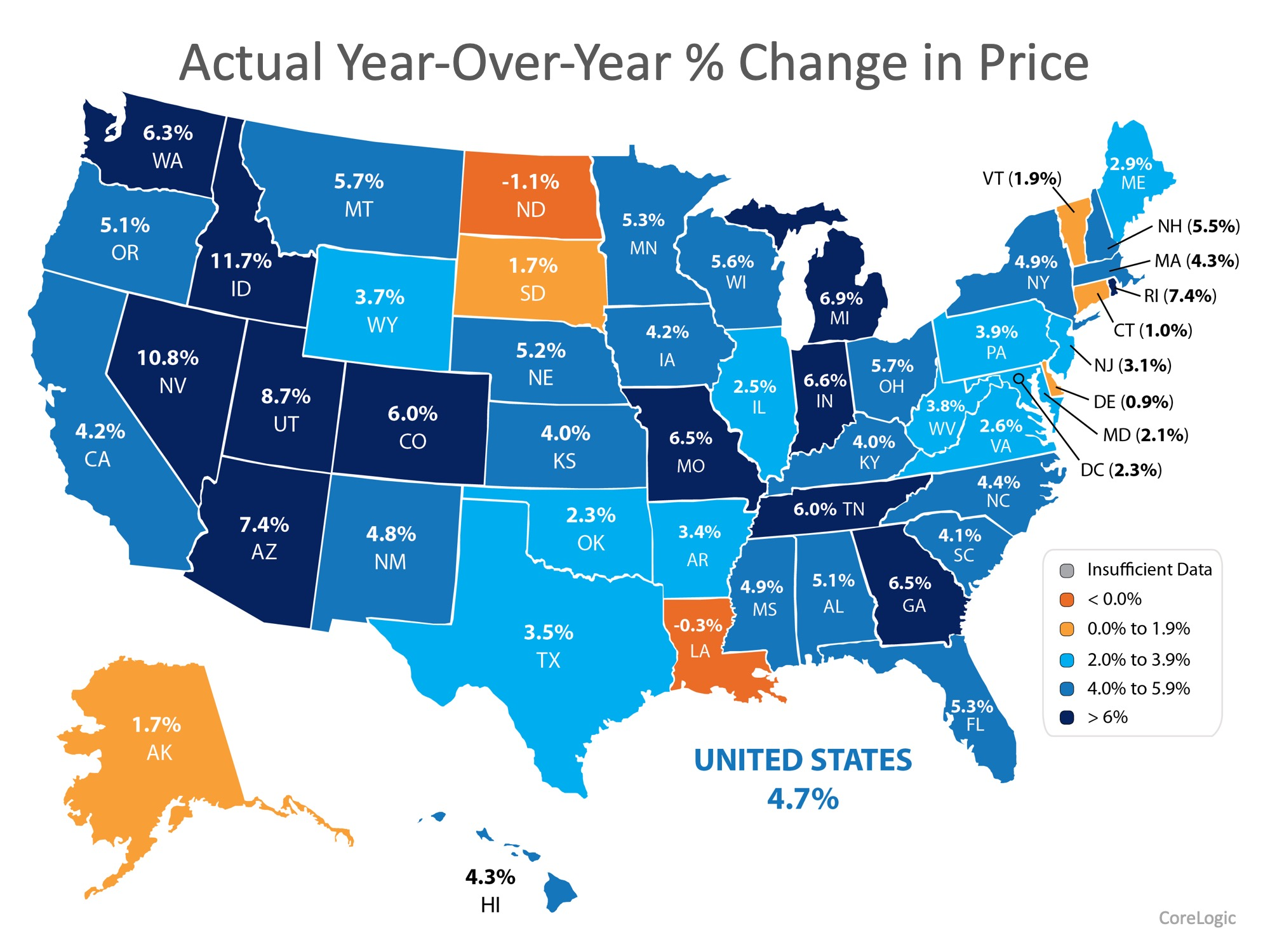 United States Map with Different Colors and Actual Percentages for the Year-Over-Year Change in Price
