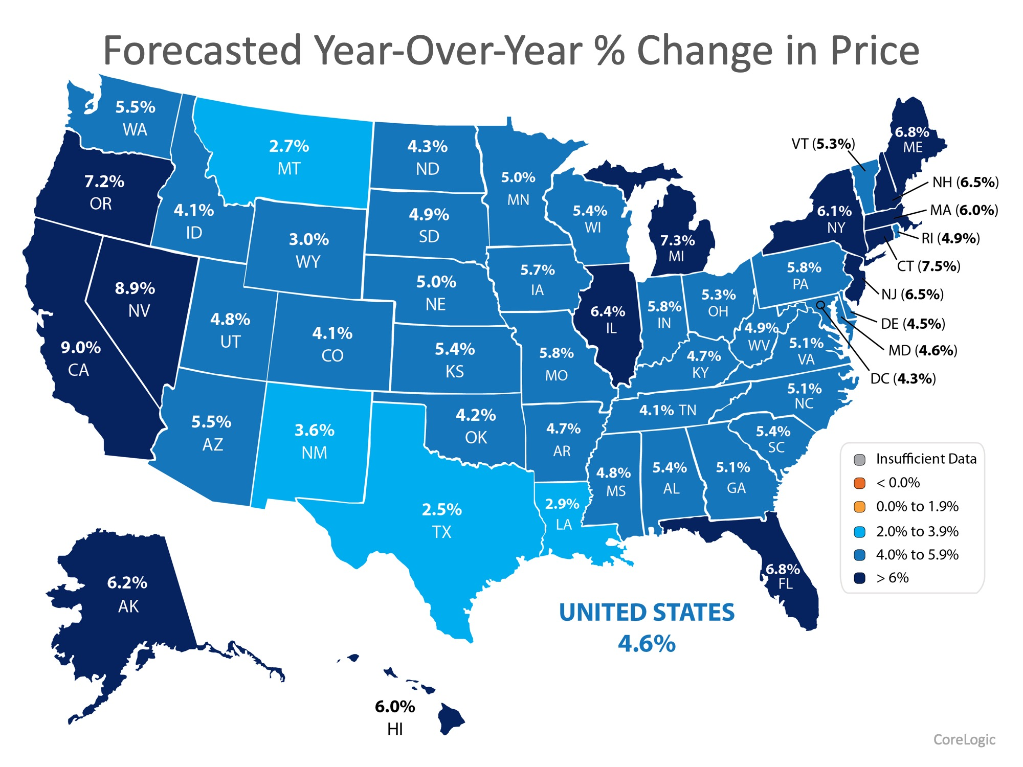 United States Map with Different Colors and Forecasted Percentages for the Year-Over-Year Change in Price
