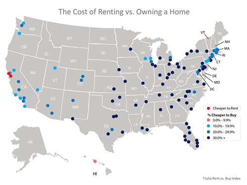 The Cost of Renting versus Owning a Home