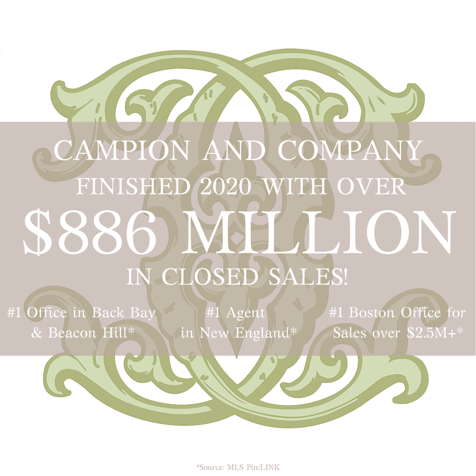 Campion and Company: Year End 2020 Boston Real Estate Market