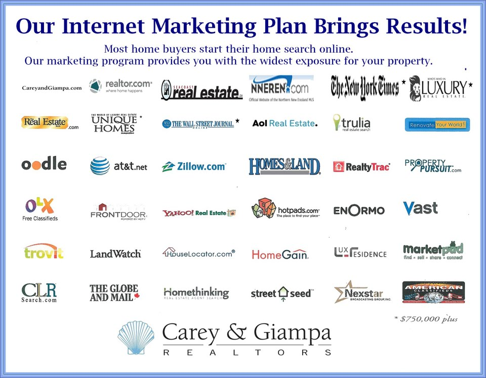 Carey and Giampa Internet Marketing Strategies