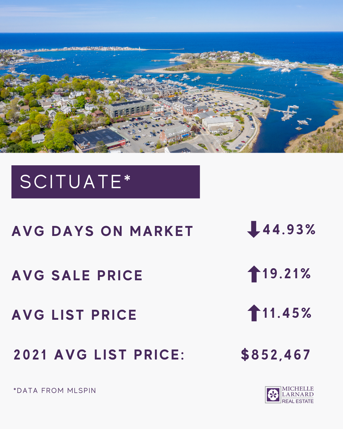 scituate real estate