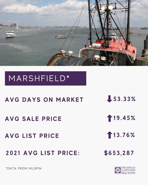 Marshfield Real Estate