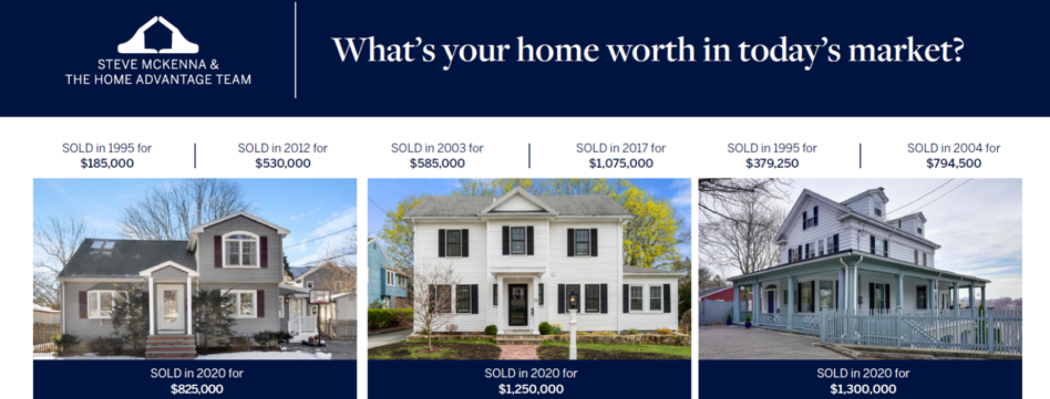 What's your home worth in today's competitive market?