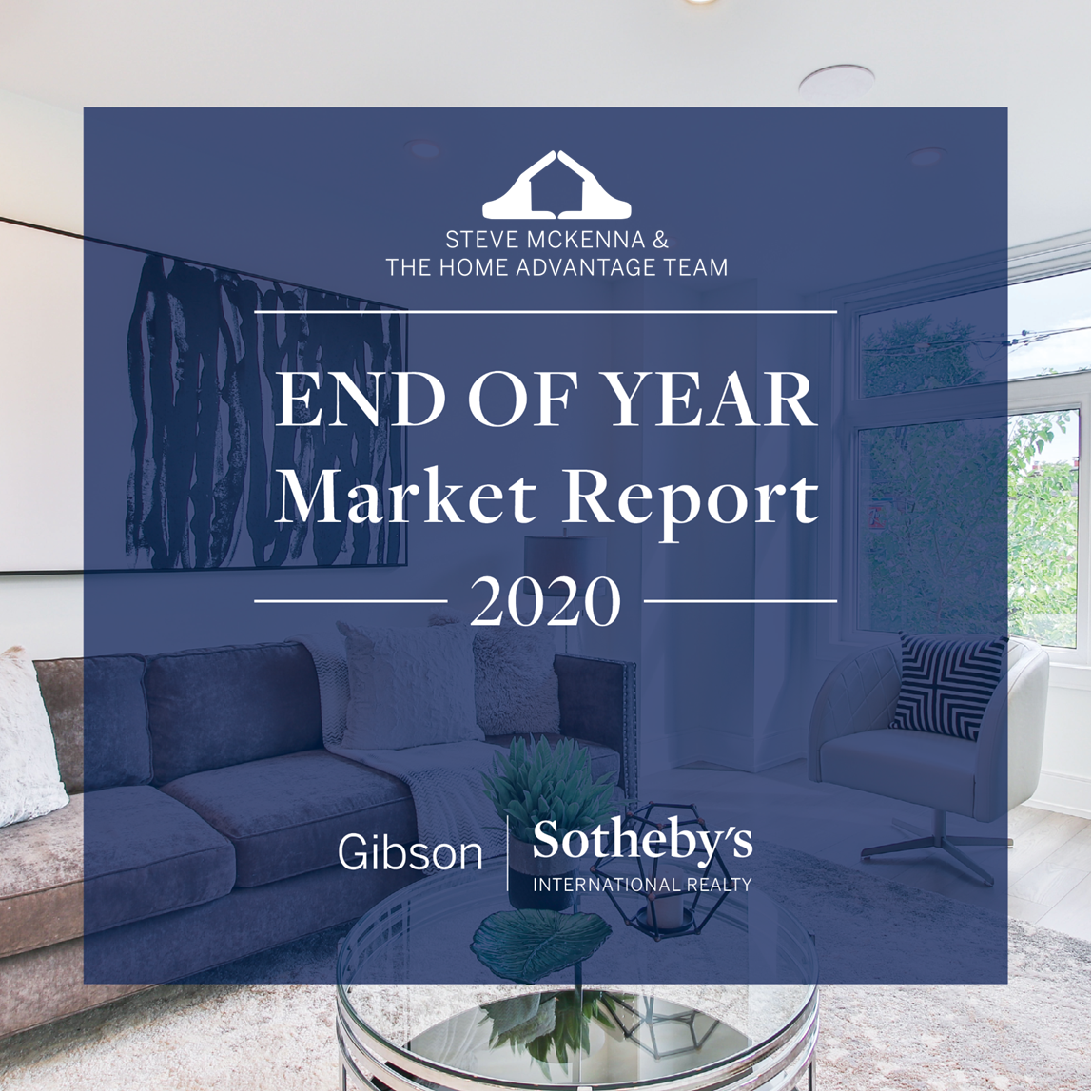 End of Year Market Report, 2020