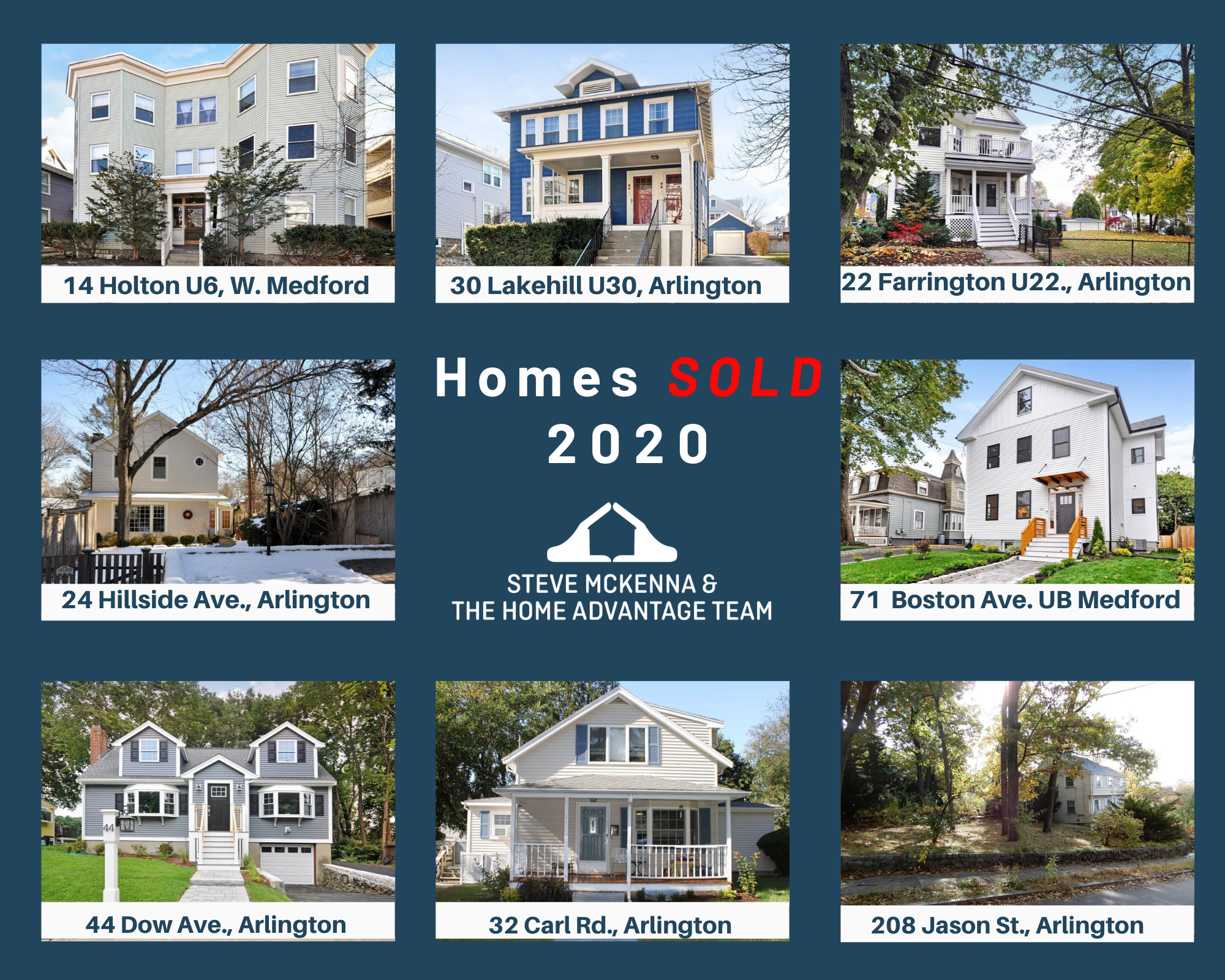 Homes sold in 2020 by Steve McKenna & The Home Advantage Team