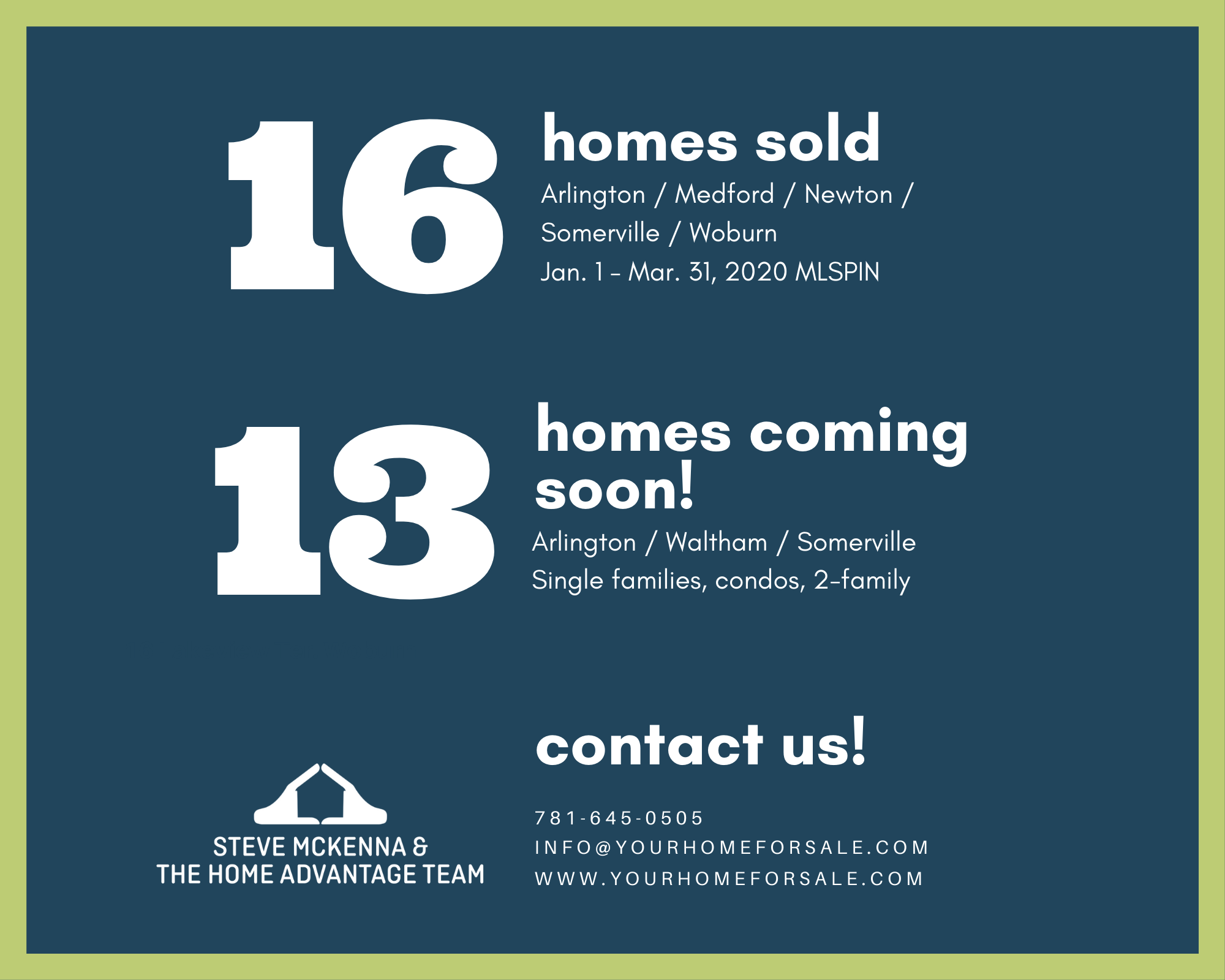 Homes sold and coming soon by Steve McKenna & The Home Advantage Team