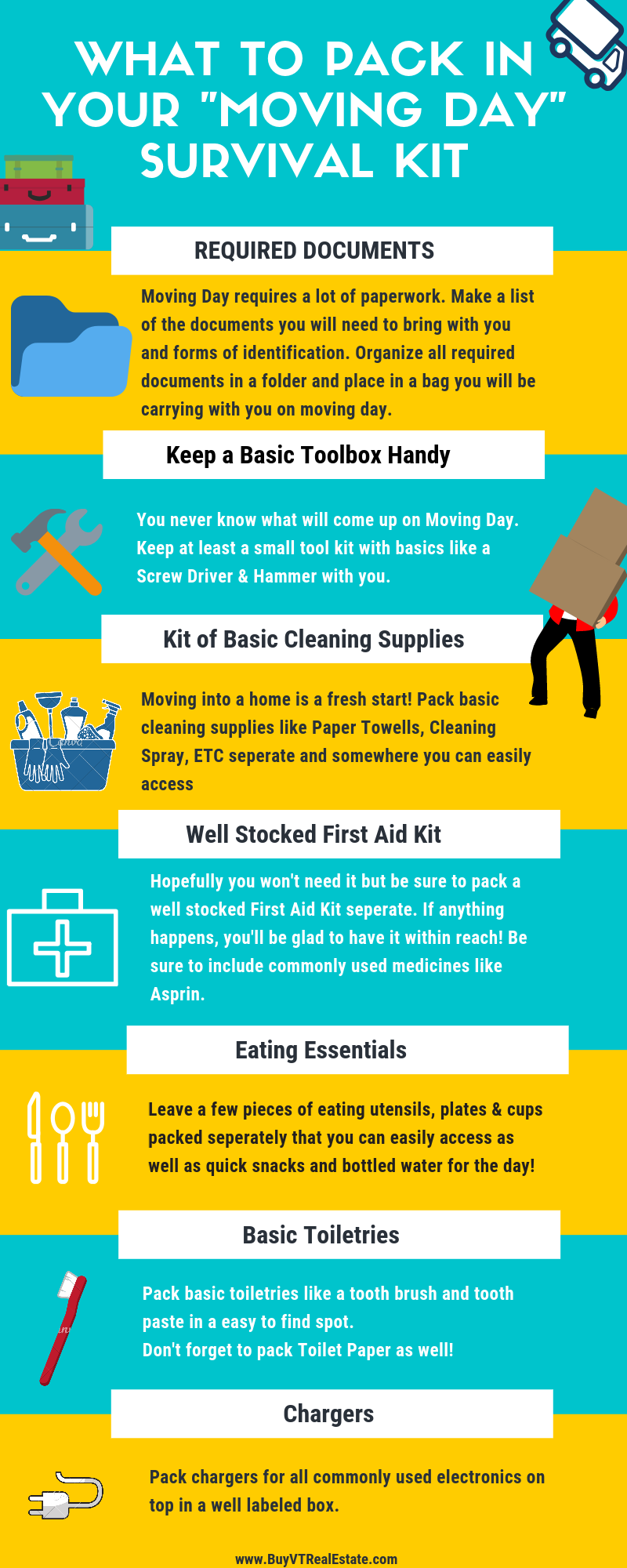 What to Pack in Your Moving Day Survival Kit