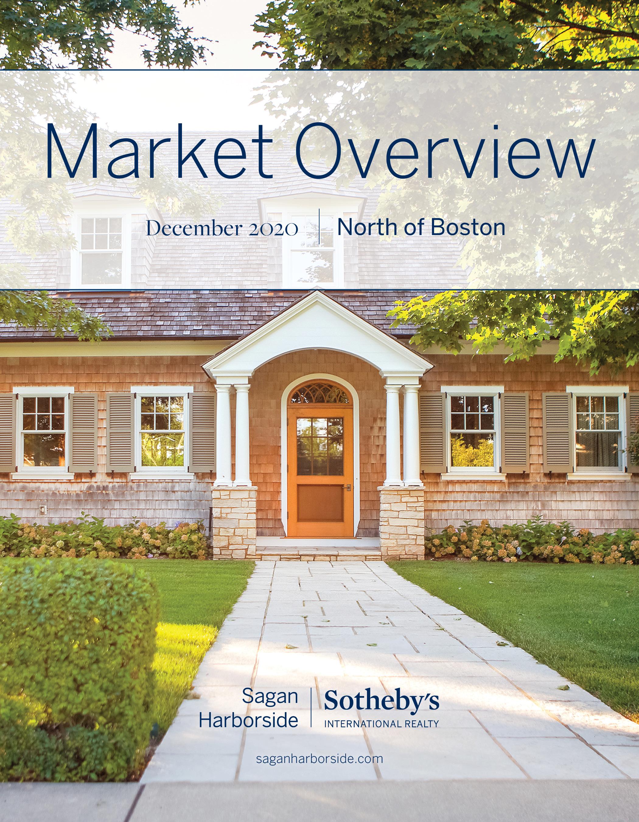 Sagan Harborside | Sotheby's International Realty - 2020 Market Report
