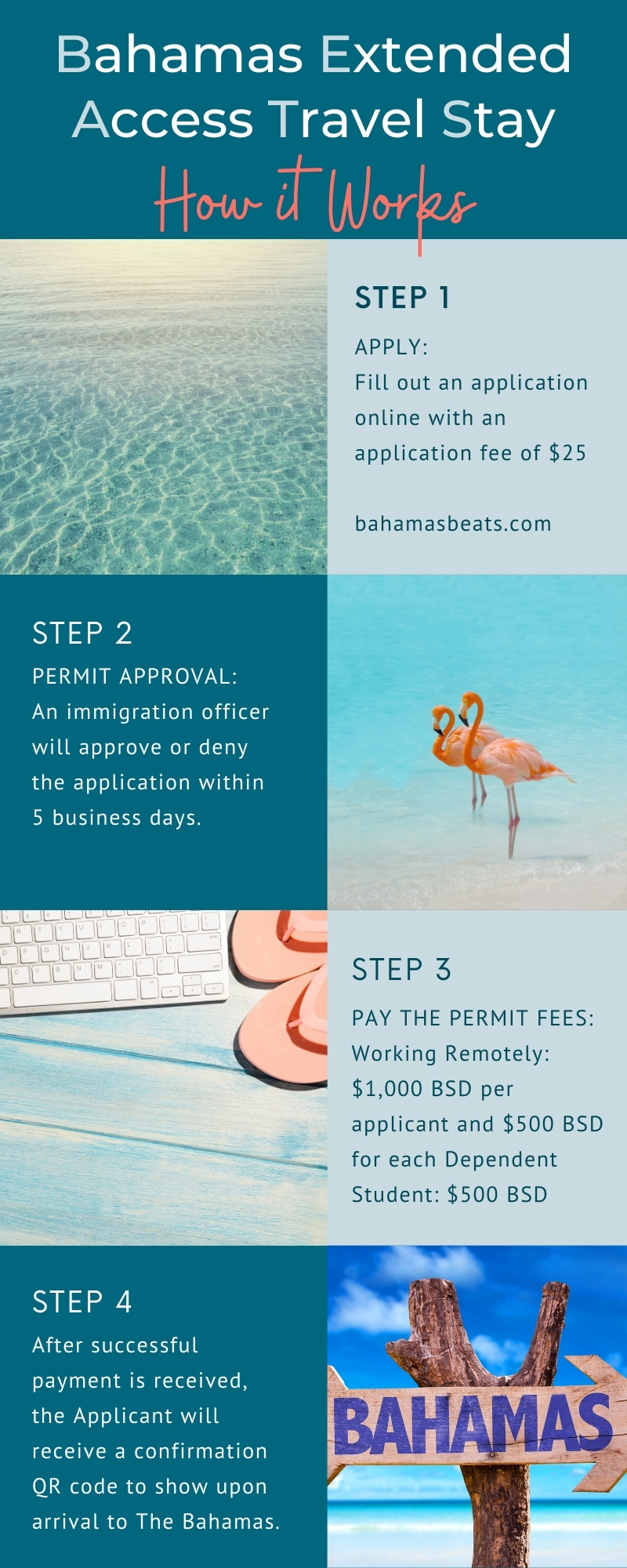 How it Works: Bahamas Extended Access Travel