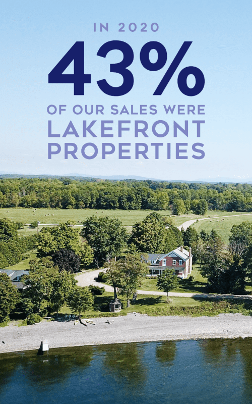 The Lakeshore Experts, 43% of sales were lakefront proerpties