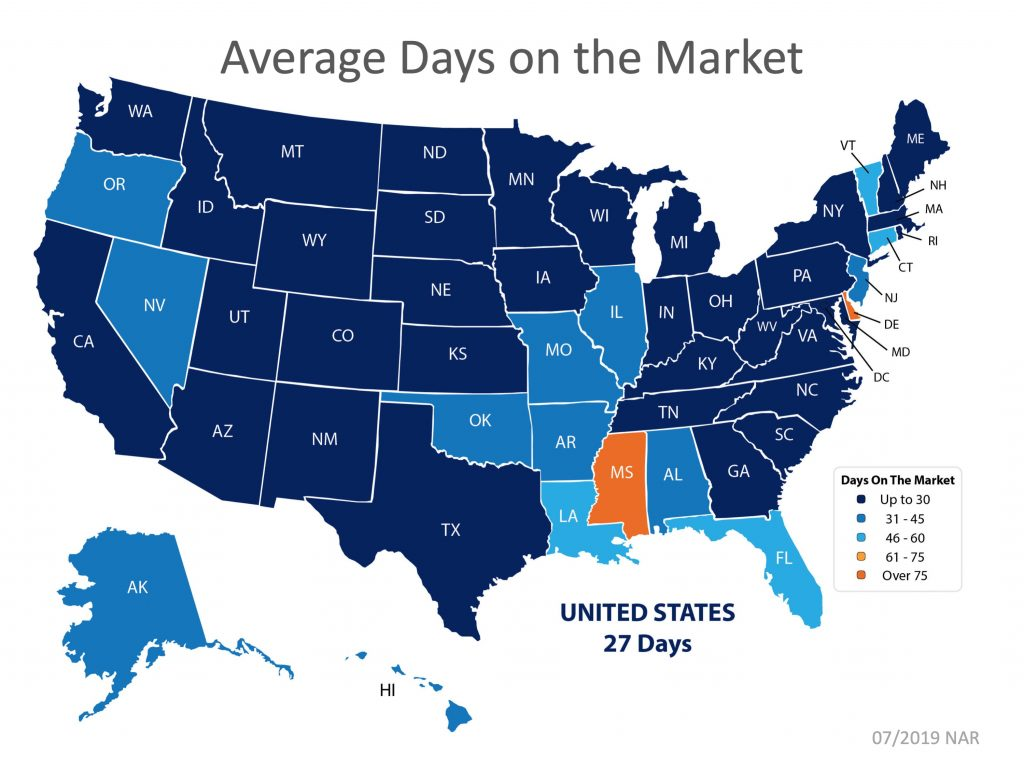 Average Days on Market By State Graphic