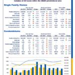 2017 December Market Report