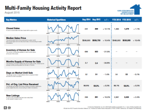 August 2015 Multi-family Housing Activity Report