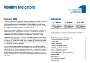 Boston Real Estate Market Trends | November Monthly Indicators
