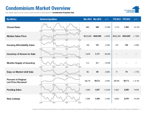 March 2015 Greater Boston Real Estate Market Trends Report