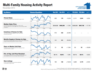 November 2014 Multi-family Housing Activity Report