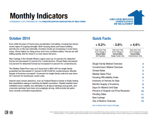October 2014 Greater Boston Real Estate Market Trends