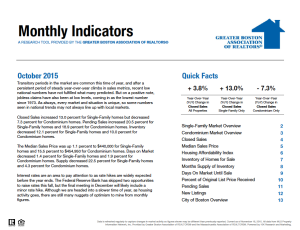 October 2015 Boston Real Estate Market Trends Report