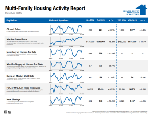 October 2015 Multi-family Housing Activity Report