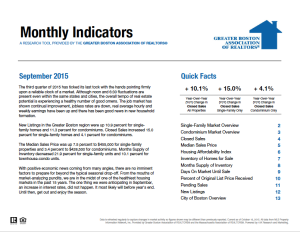 September 2015 Boston Real Estate Market Trends Report