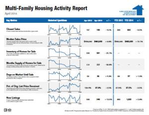 April 2014 Multi-family Housing Activity Report
