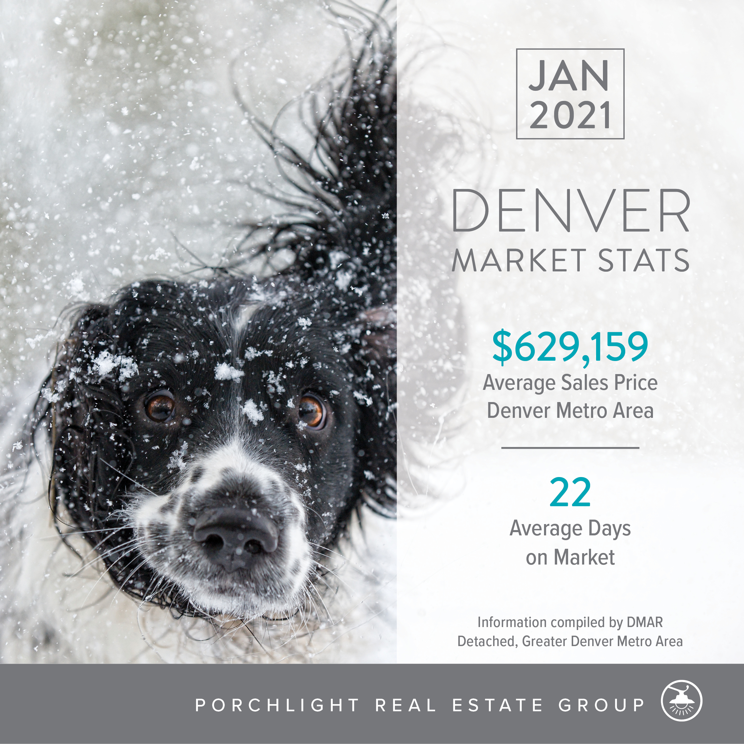 Denver real estate market stats november 2020