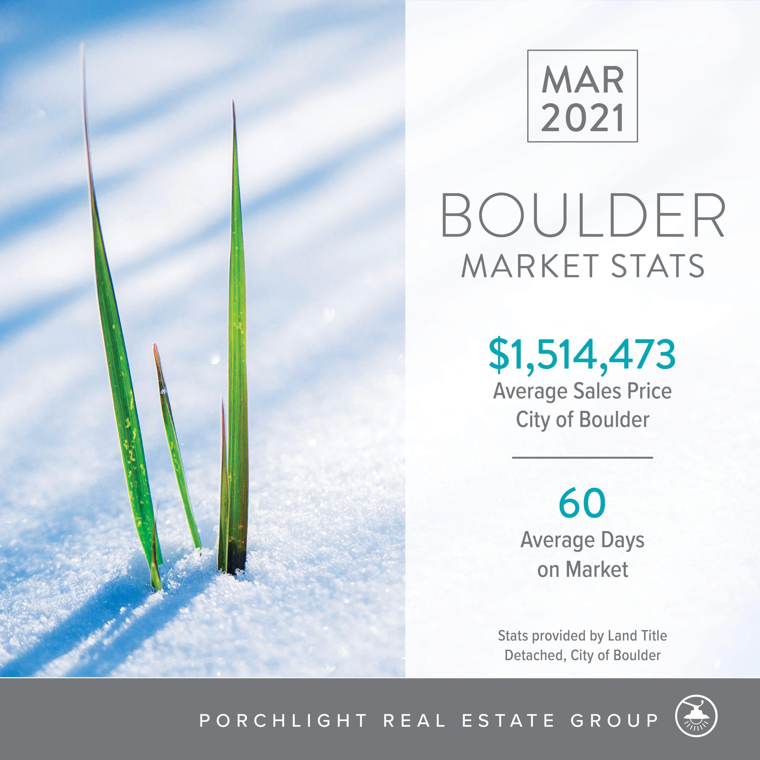 PorchLight Real Estate Boulder CO Stats