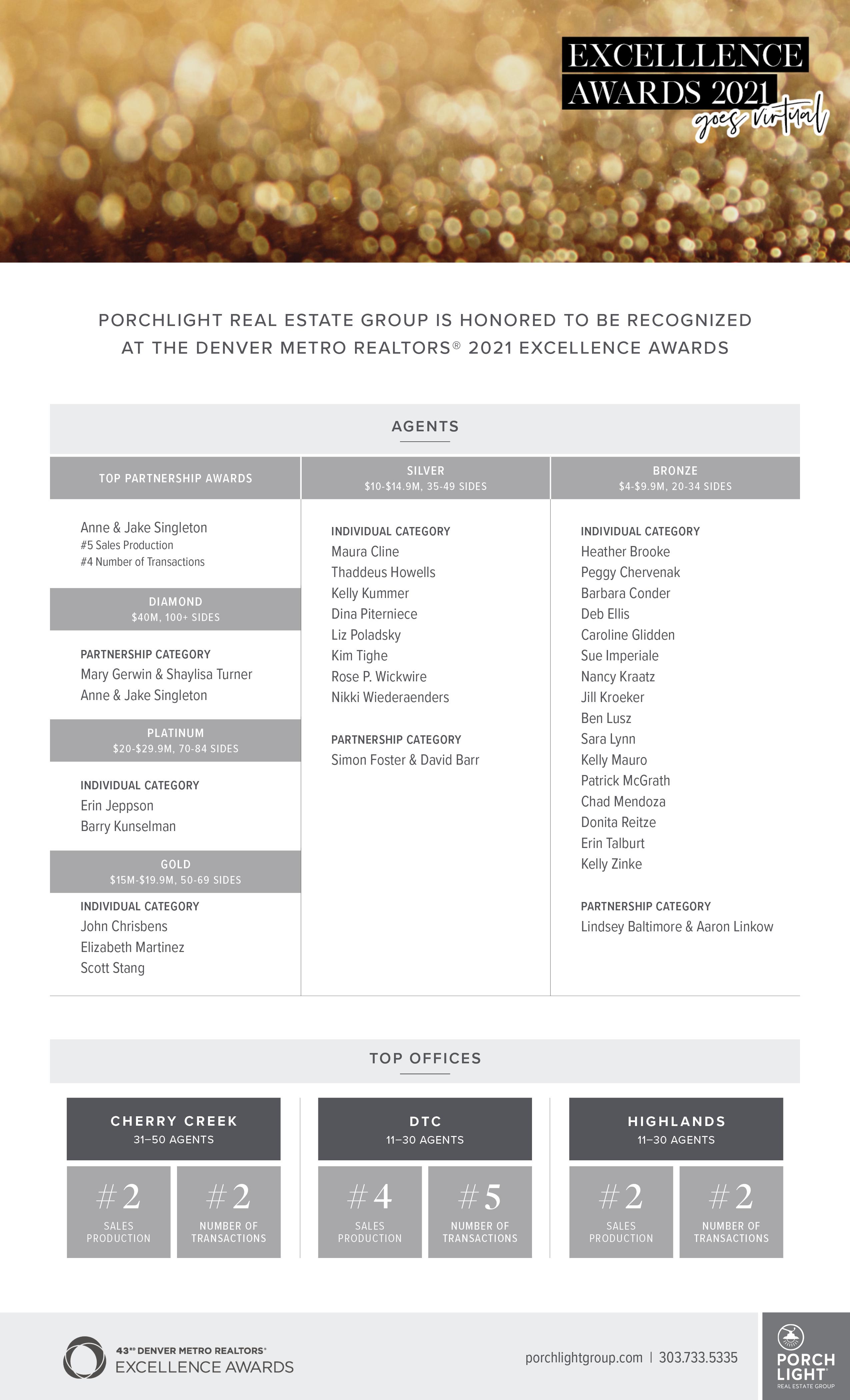PorchLight Real Estate - DMAR Excellence Awards