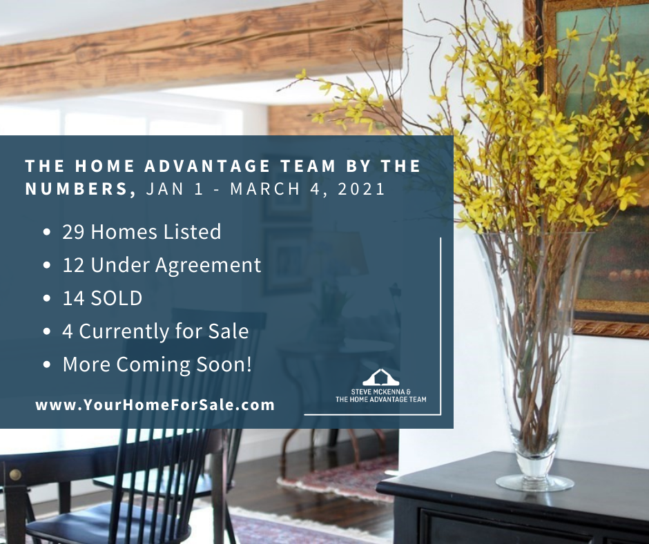 The Home Advantage Team by the Numbers