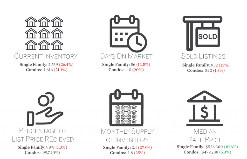 Market REport Icons _Final1