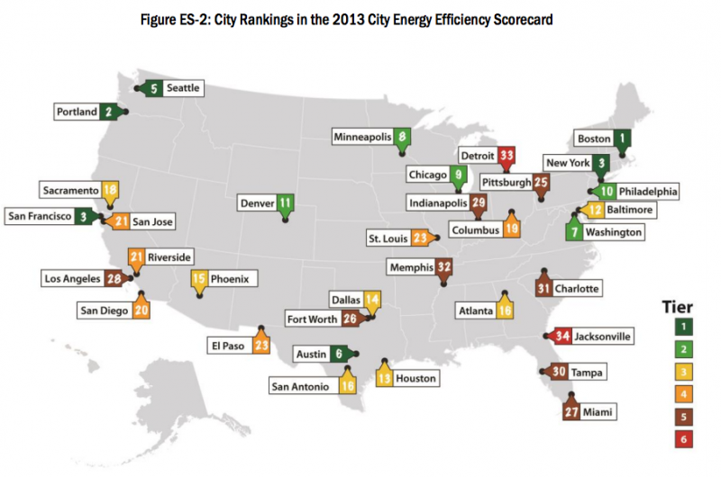 The American Council for Energy-Efficient Economy, Green Energy, Energy Efficiency, Energy Efficient Cities, Boston Energy, Boston Efficiency