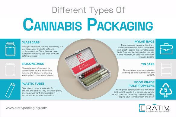 differenttypesofcannabispackaging10241