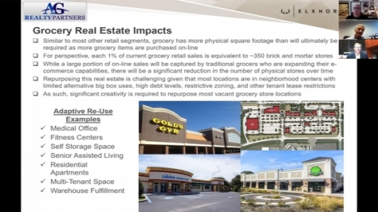 GCC: Amazon's Entry into the Supermarket Arena with the Purchase of Whole Foods - What Does It Mean for The Industry?